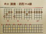 四個型狀的「把軌和弦」,關鍵在A線中;現階段如覺得太難,可以先忽略。