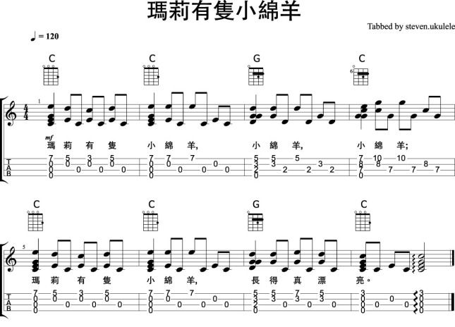 Ukulele : ukulele chords mary had a little lamb Ukulele Chords Mary Had ; Ukulele Chords Mary ...