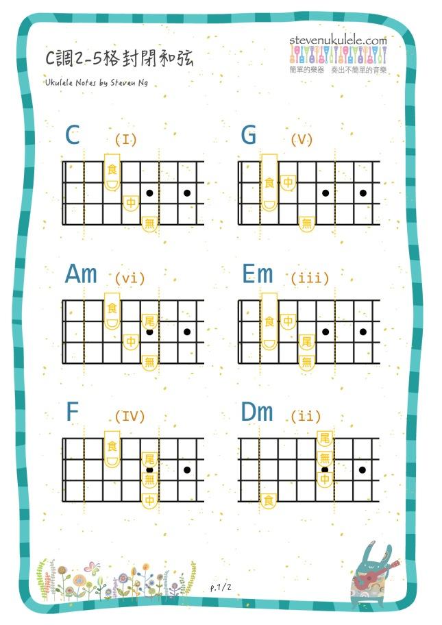 C調2-4格封閉和弦